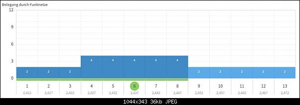 Klicke auf die Grafik für eine größere Ansicht Name:wlan2.JPG Hits:6 Größe:35,5 KB ID:3818